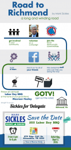 Delegate Mark Sickles' 6th Annual Labor Day BBQ @ Home of Maureen Healey | Alexandria | Virginia | United States